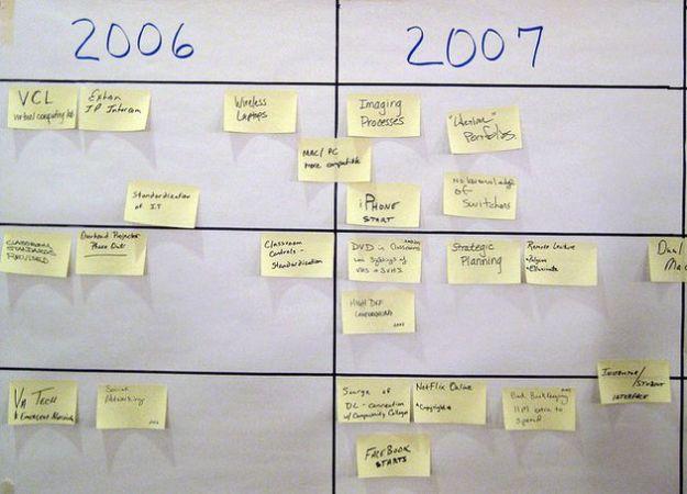 La timeline di Facebook è per tutti: come personalizzarla e gestire la privacy
