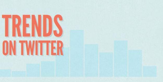 Su Twitter online i social trends della settimana: c'è anche Yahoo