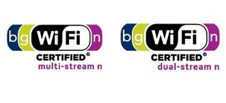 WiFi Alliance 802.11n