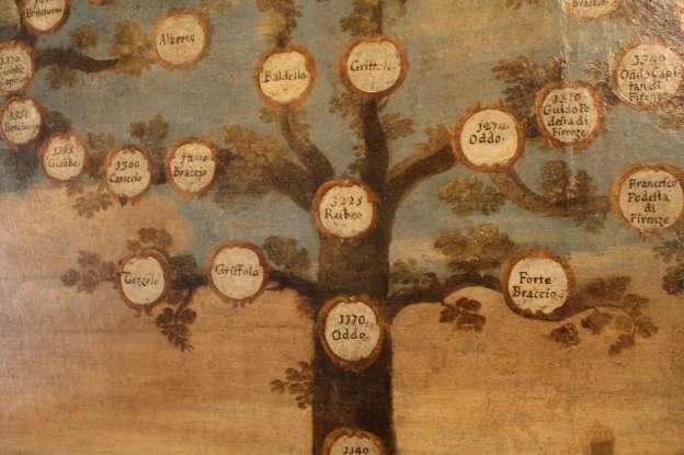 Programmi per albero genealogico
