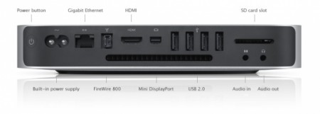Mac mini Unibody - i connettori