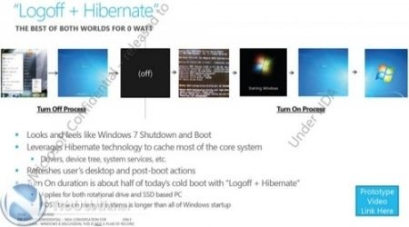 Windows 8 slide