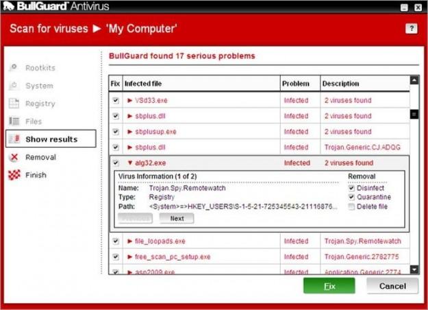 Bullguard Antivirus: file infetti
