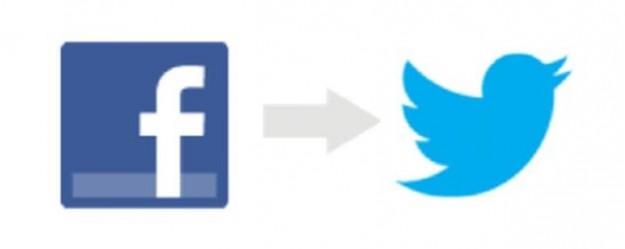 Collegamento tra i social network