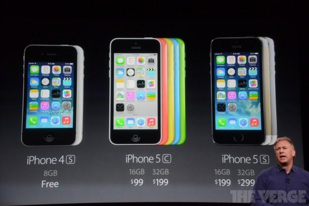 Prezzi degli iPhone