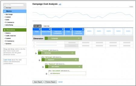 nuove tool analytics