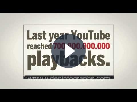 Quanto condividiamo sui social network? I numeri di Facebook, YouTube e degli altri