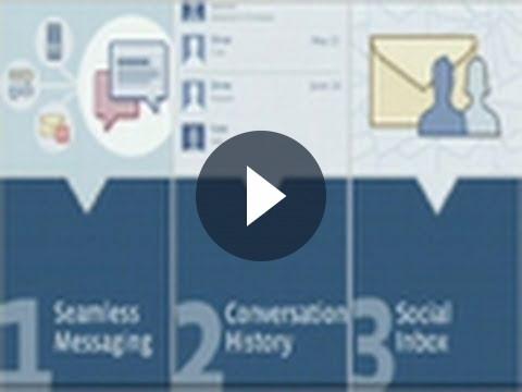 Facebook lancia il suo servizio di posta elettronica